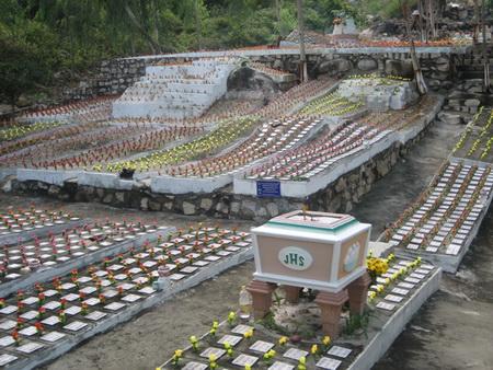 Pemakaman Bayi